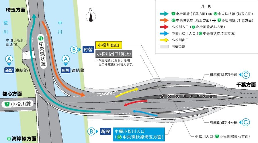 首都高・小松川JCT模式図