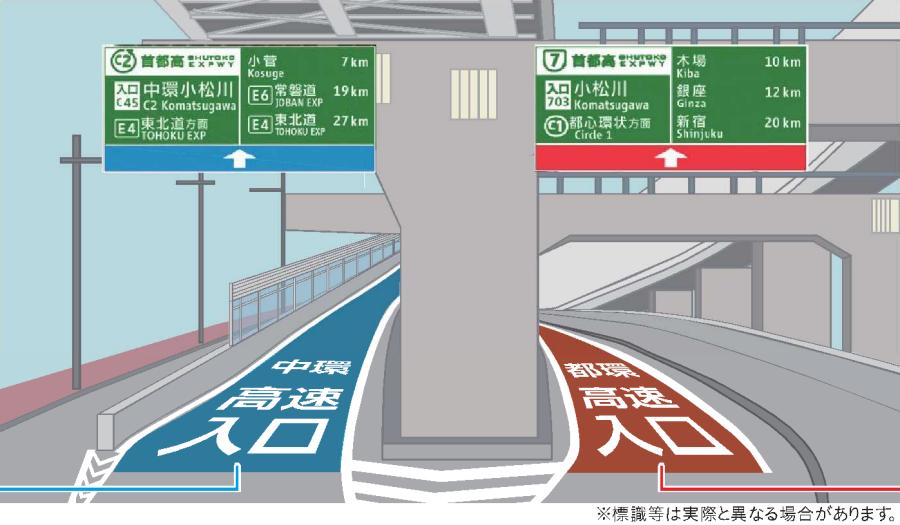 首都高小松川JCT・中環小松川入口完成イメージ