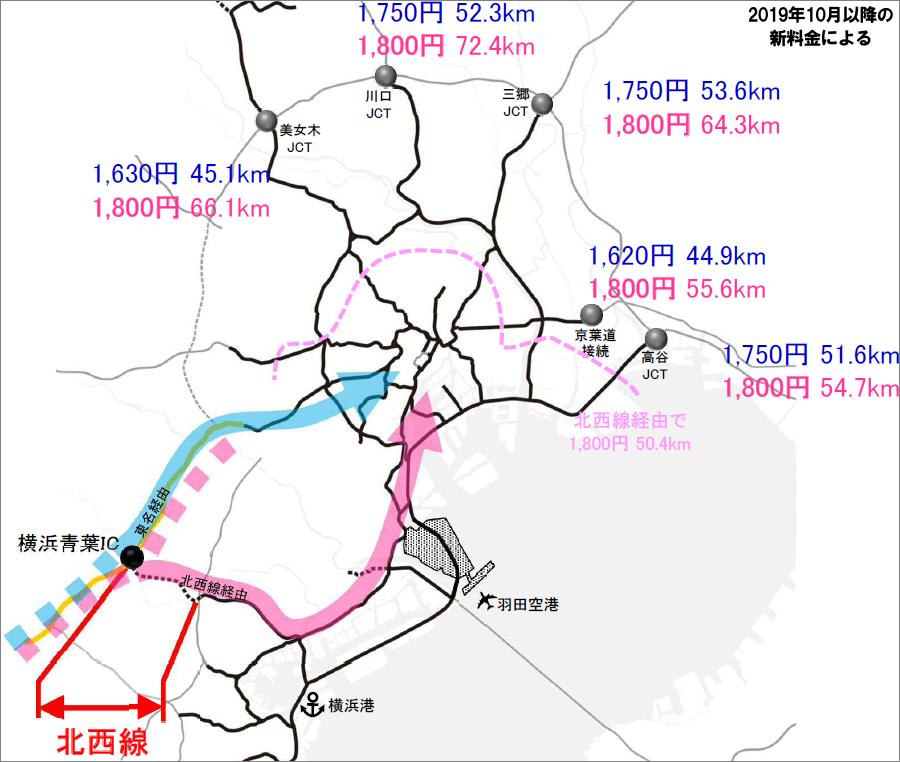 東名高速+首都高・3号渋谷線経由と首都高・神奈川7号横浜北西線経由の料金比較一例