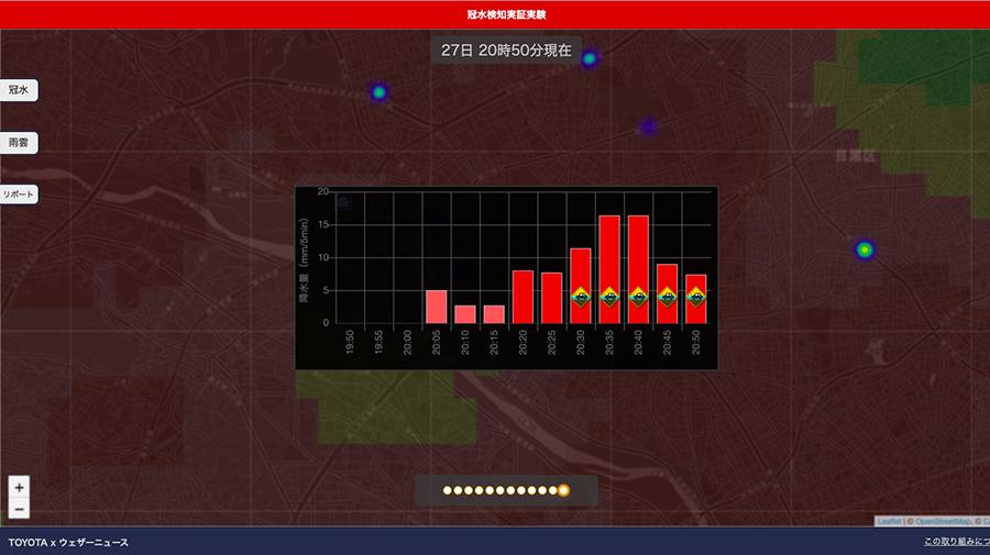 冠水検知実証実験の降雨量と冠水の画面