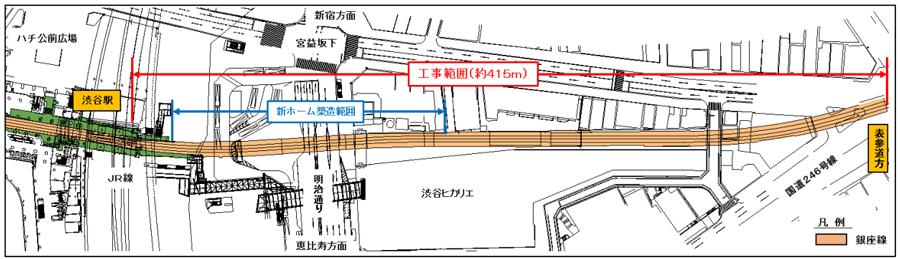 銀座線渋谷駅|新駅舎の工事全体図|ホームは約130m表参道側に移る