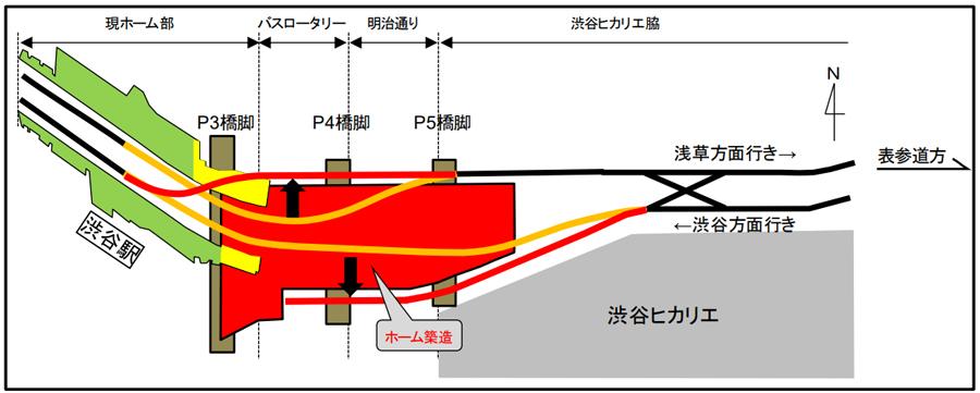 銀座線渋谷駅|新ホーム移設に伴う線路切替工事の概要|