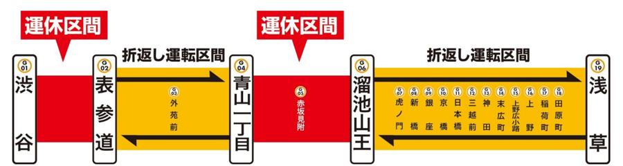 銀座線渋谷駅|年末年始の区間運休と折り返し運転