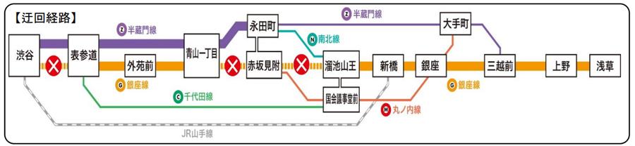 銀座線運休時の振り替え輸送|銀座線の迂回路|銀座線渋谷駅