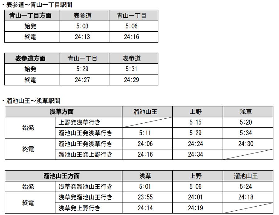 銀座線運休|主要駅の始発・終電の時刻表|銀座線渋谷駅|
