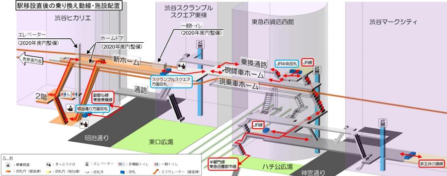 銀座線渋谷駅|新ホームへの乗換ルート|銀座線運休|渋谷駅工事
