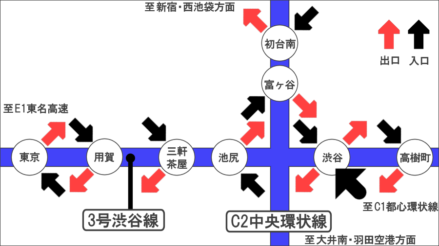 首都高・3号渋谷線およびC2中央環状線のIC。