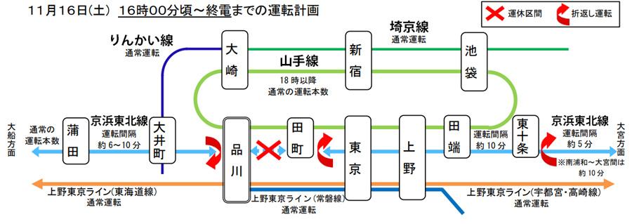 高輪ゲートウェイ駅の開業に伴う運休|山手線|京浜東北線|16時ごろ~終電までの運転計画