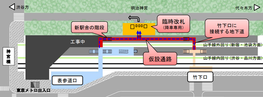 山手線|原宿駅|新駅舎|年末年始の臨時改札利用の概要