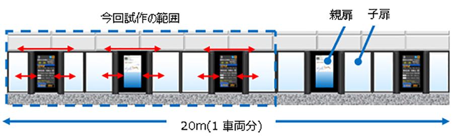 JR西日本の新型ホームドアの閉状態