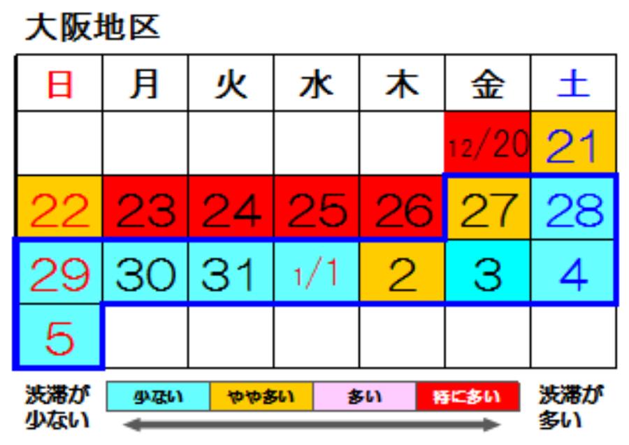 年末年始|渋滞予測|2019|2020|阪神高速(大阪地区)|渋滞予測カレンダー