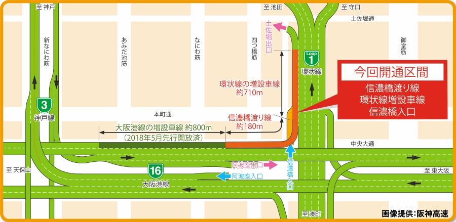 画像2。濃いオレンジ色の連絡路が信濃橋渡り線と1号環状線の増設車線。