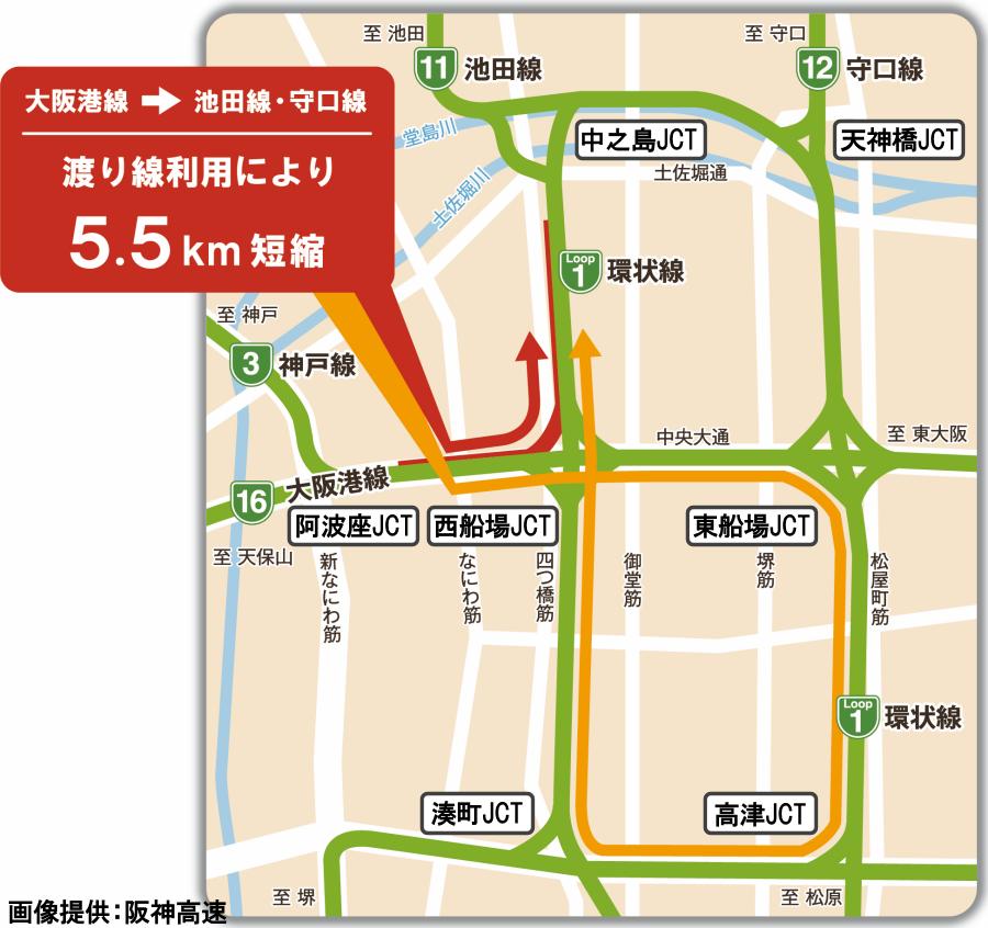 画像4。阪神高速の16号大阪港線から11号池田線・12号守口線へ向かう際の従来と今回のルートの比較。