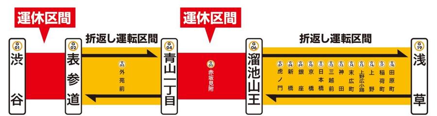 銀座線渋谷駅|駅舎移設工事|運休区間と折り返し運転区間|