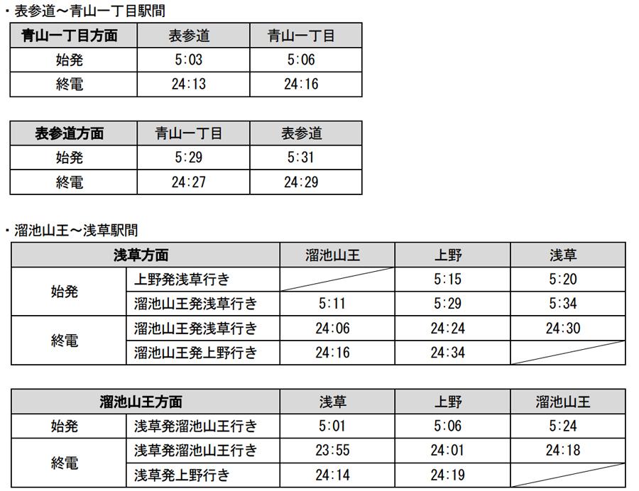 銀座線渋谷駅|駅舎移設工事|変更される始発・終発も時刻表