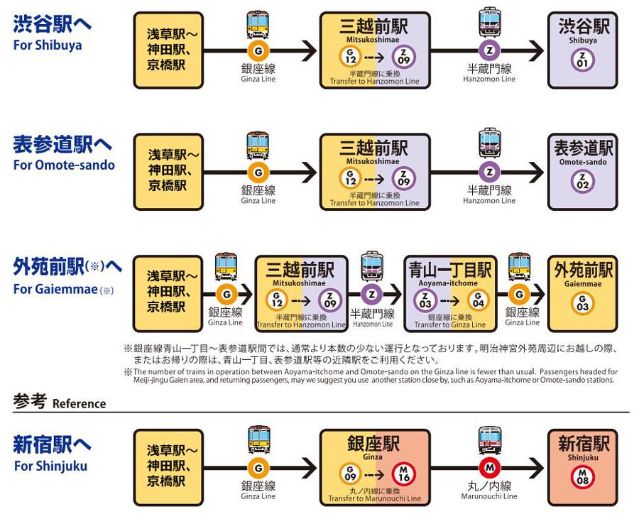 銀座線渋谷駅|駅舎移設工事|区間運休|浅草駅~神田駅、京橋駅からの迂回ルート