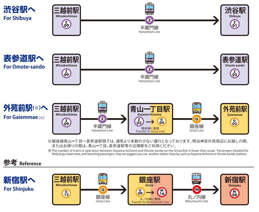 銀座線渋谷駅|駅舎移設工事|区間運休|三越前駅からの迂回ルート