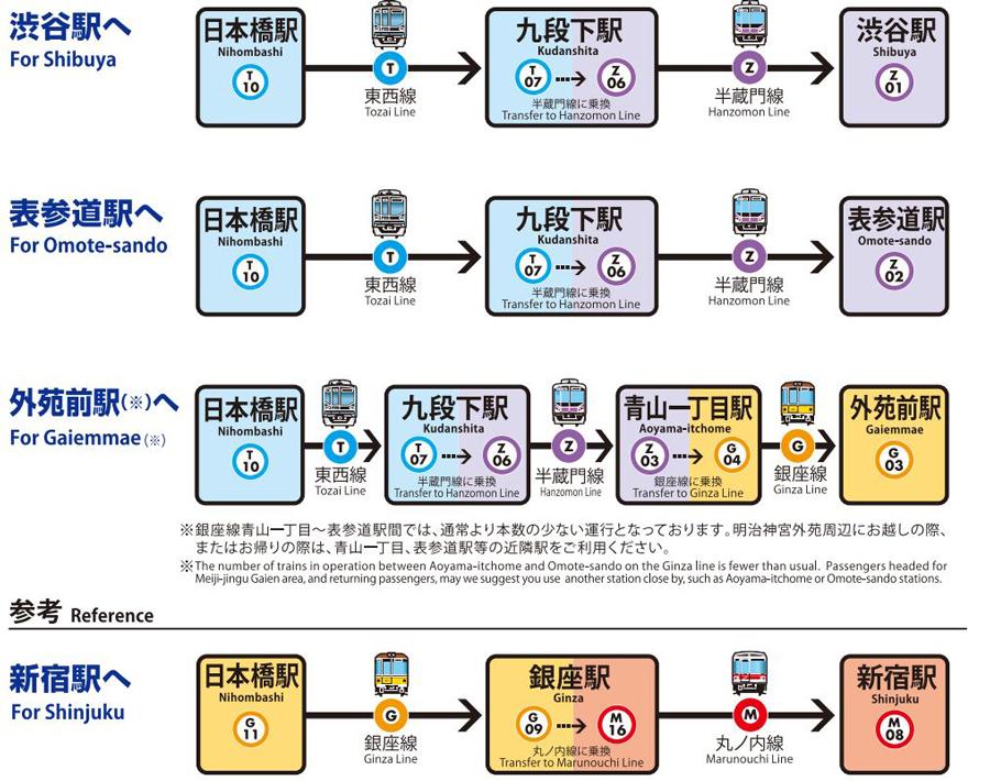 銀座線渋谷駅|駅舎移設工事|区間運休|日本橋駅からの迂回ルート
