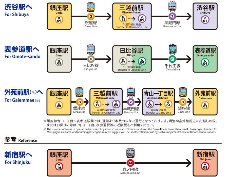 銀座線渋谷駅|駅舎移設工事|区間運休|銀座駅からの迂回ルート