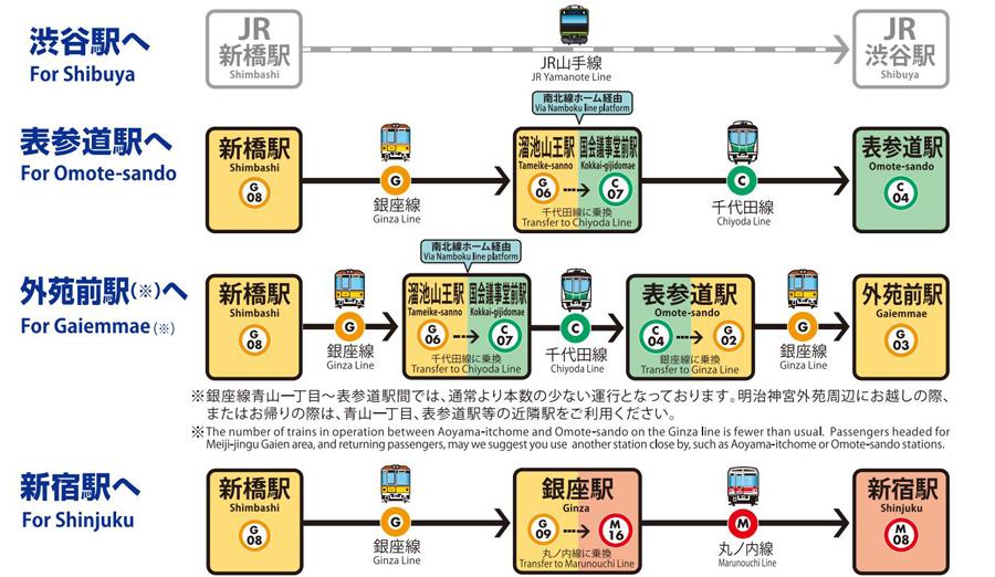 銀座線渋谷駅|駅舎移設工事|区間運休|新橋駅からの迂回ルート