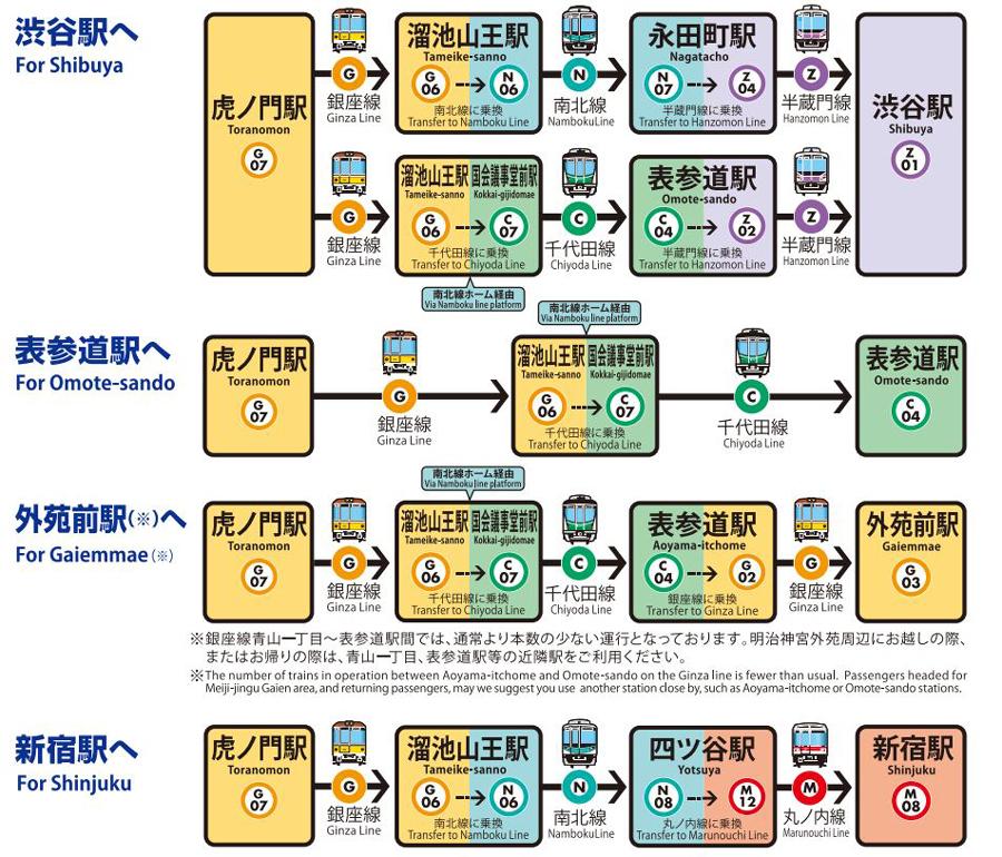 銀座線渋谷駅|駅舎移設工事|区間運休|虎ノ門駅からの迂回ルート
