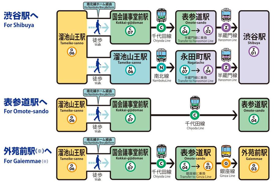 銀座線渋谷駅|駅舎移設工事|区間運休|溜池山王駅からの迂回ルート