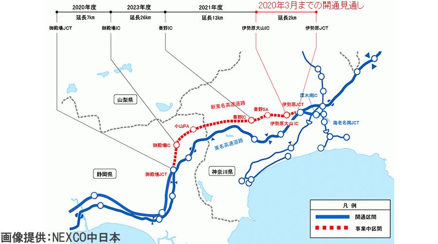 画像3。新東名高速の東側の工事区間・伊勢原JCT~御殿場JCTの開通スケジュールを記したマップ。