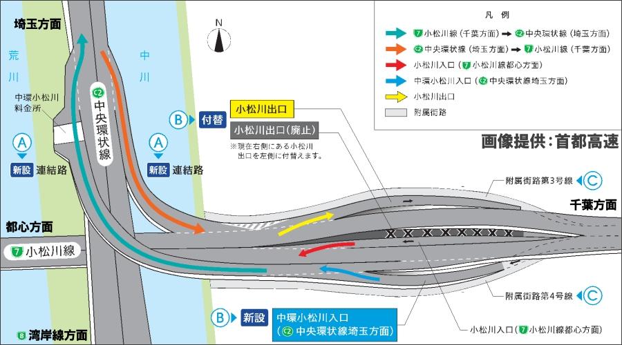 画像2。小松川JCTの構造。