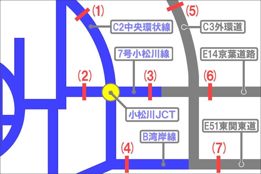 画像8。小松川JCTの周辺高速道路の交通量の計測地点一覧。