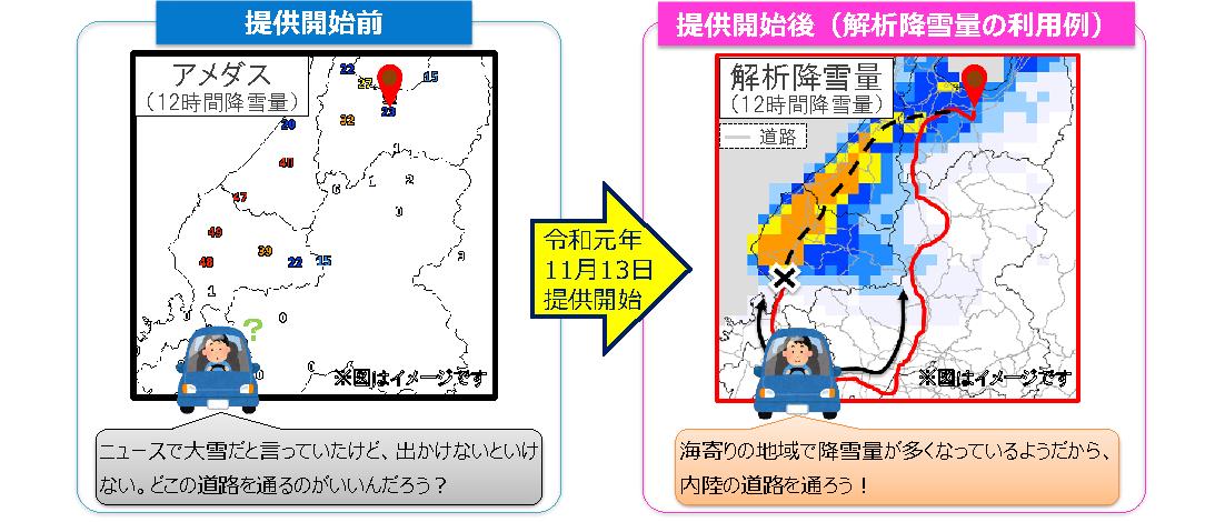 従来の降雪量情報と「現在の雪」