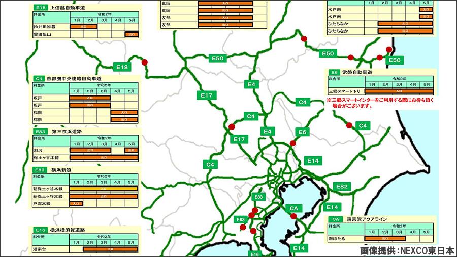 NEXCO東日本でETCレーン工事を5月まで実施。