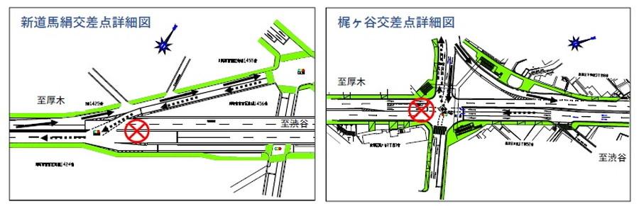 国道246号・梶ヶ谷交差点、新道馬絹交差点の詳細図。