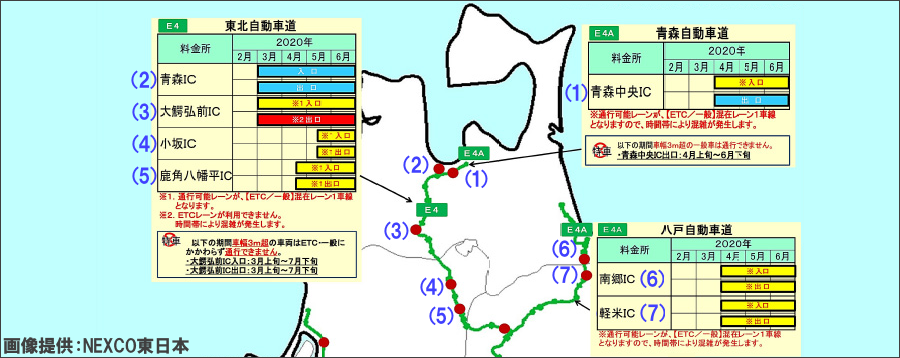 画像1。NEXCO東日本・東北地方のETC設備の長期工事が実施される出入口マップ(北側)。