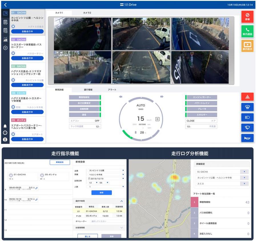 自動運転バス|自律走行|茨城県境町|実用化|NAVYA ARMA|Dispatcher(ディスパッチャー)の画面イメージ