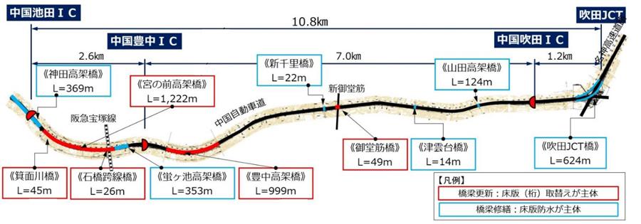 中国自動車道|吹田JCT~中国池田IC|通行止め|橋りょう工事箇所