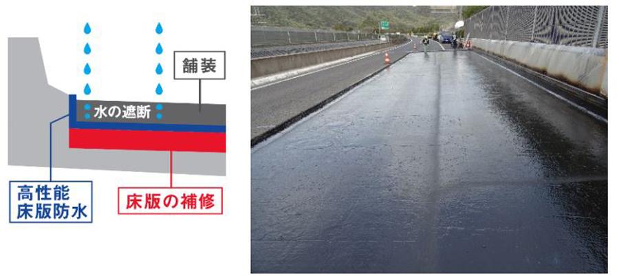 中国自動車道|吹田JCT~中国池田IC|通行止め|工事|橋りょうの床版防水