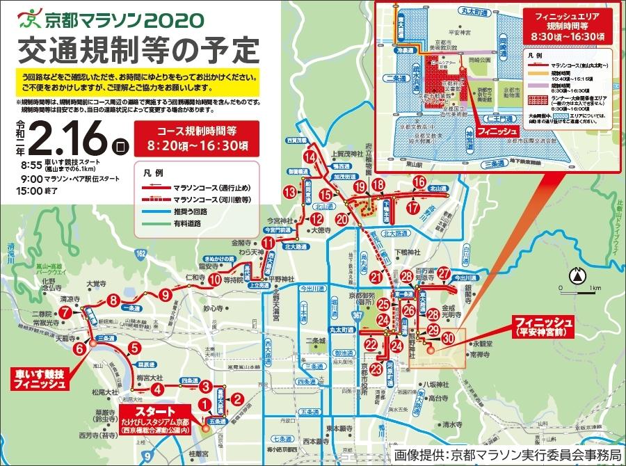 画像1。京都マラソン2020のコースレイアウト全体図。