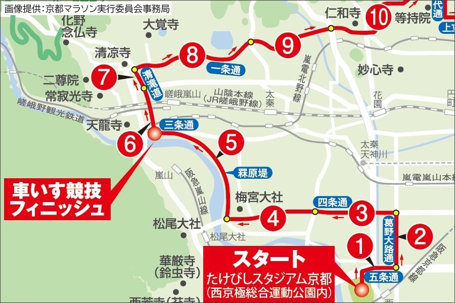 画像2。京都マラソン2020のコースマップ拡大図(第1~第10区間)。