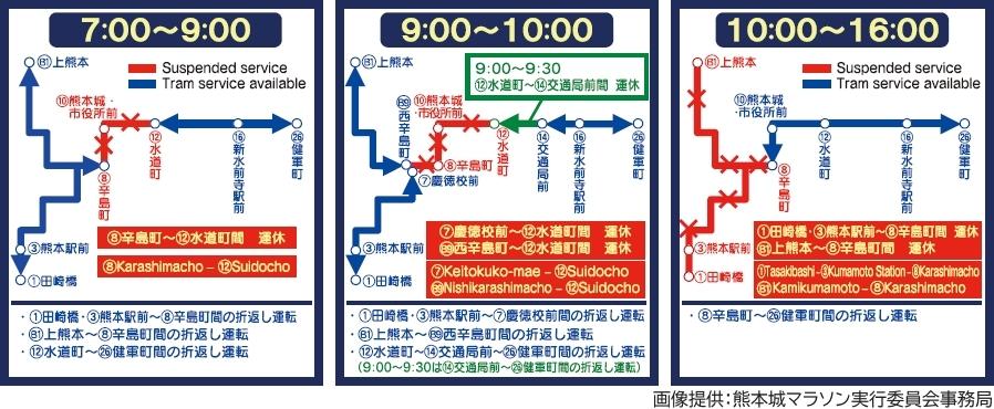 画像9。2月16日(日)の熊本城マラソン2020の開催により、熊本市電は区間運休・折り返し運転を実施。