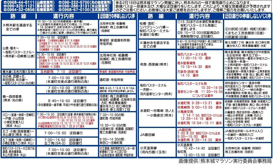 画像10。熊本城マラソン2020の実施に伴う通行規制で、迂回運行や運休を行う産交バスの予定。