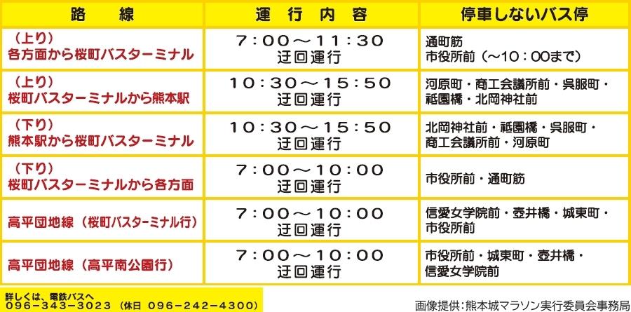 画像12。熊本城マラソン2020の実施に伴う通行規制で、迂回運行や運休を行う電鉄バスの予定。