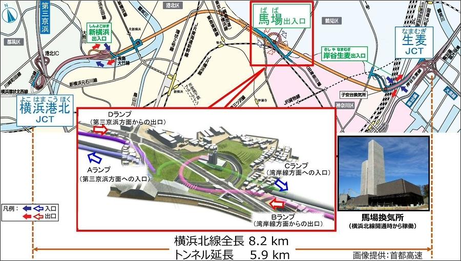 画像2。首都高・神奈川7号横浜北線の全体図。2月27日(木)に中間付近に位置する馬場出入口が開通する。