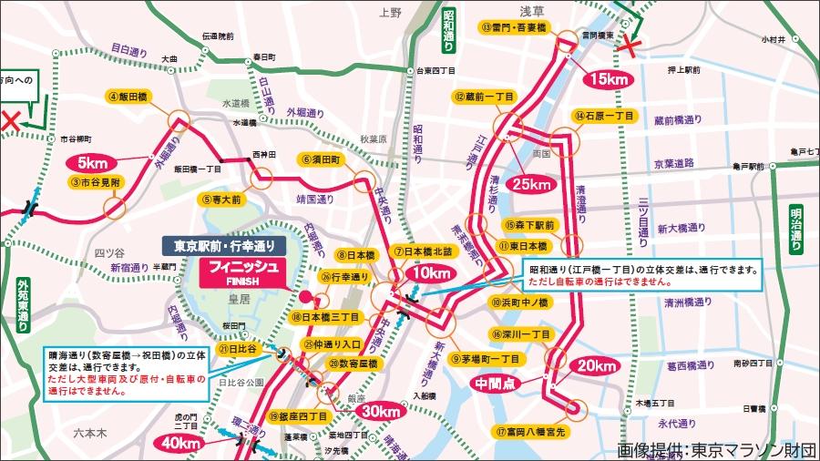 3月1日(日)、都内で東京マラソン2020が実施され、多くの国道・都道・区道で通行規制が行われる。