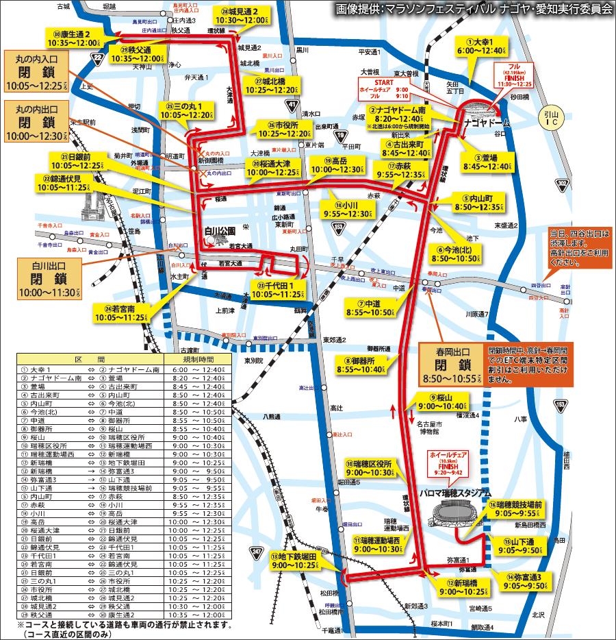 画像1。3月8日(日)に実施される、「名古屋ウィメンズマラソン2020」のコース図および区間別交通規制時間一覧。