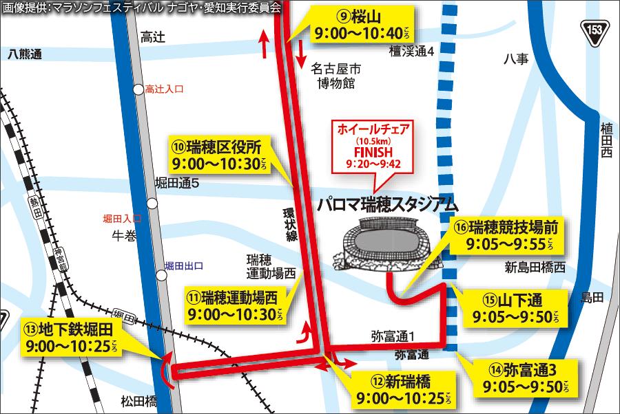 名古屋 ウイメンズ 2020 交通 規制