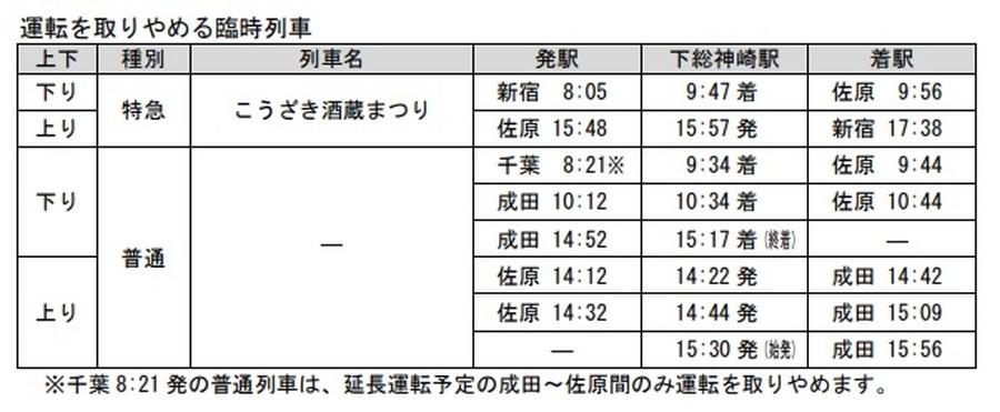 JR東日本:3月15日(日)、臨時列車「こうざき酒蔵まつり」運休概要。
