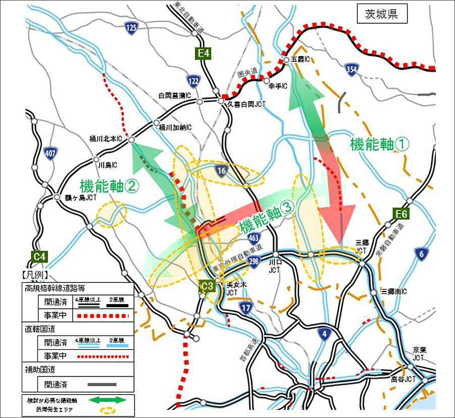 画像2。埼玉県渋滞ボトルネック検討WGによる、C4圏央道以南地域の交通課題を解決するための3つの機能軸。