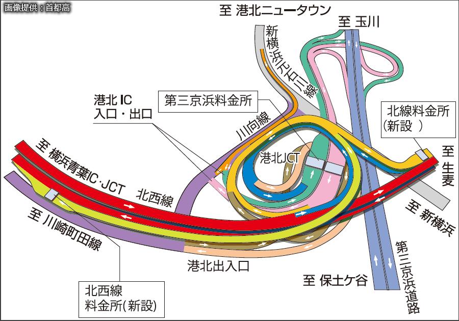 画像4。首都高・神奈川7号横浜北西線と同北線、および第三京浜が接続する横浜港北IC・JCT。少々複雑な構造をしている。