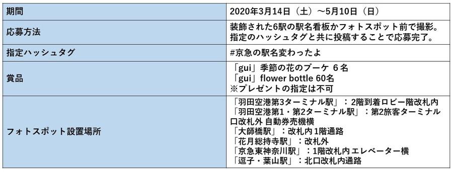 京急電鉄:駅名看板装飾、Instagram(インスタグラム)投稿キャンペーン概要