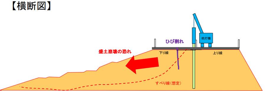 台風19号による高速道路の通行止め|上信越道(上下)・碓氷軽井沢IC~佐久IC間の緊急工事概要